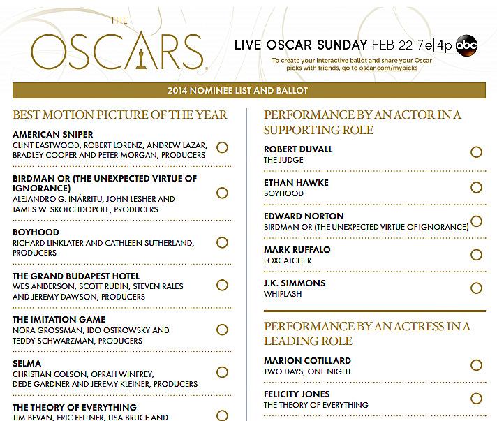 2015 Academy Awards Ballot Printable Jerusalem House